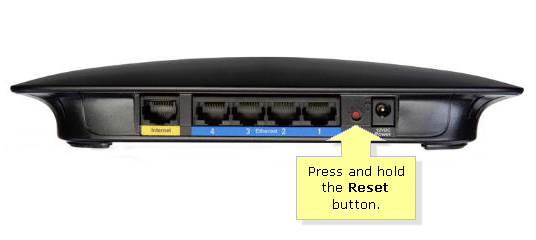 Reset Linksys Smart Wi-Fi Router